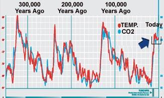 climategatefacts.com
