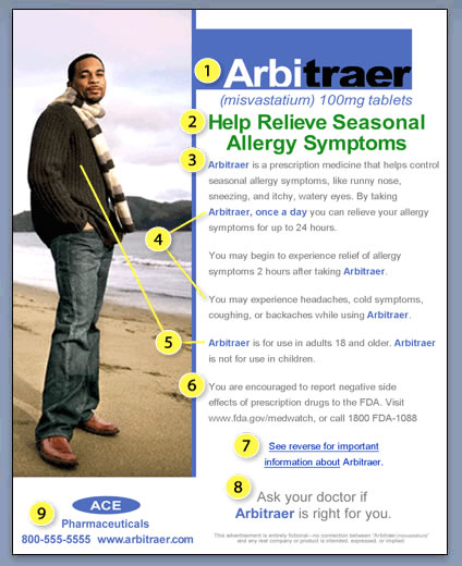 Product Claim Ad. Image Courtesy of fda.gov.